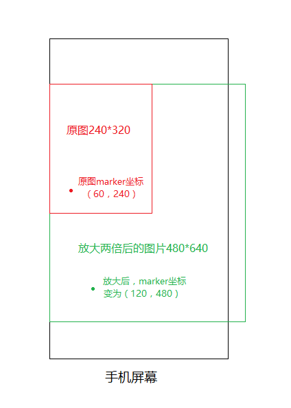 Android自定义导览地图组件(二) Android 第1张